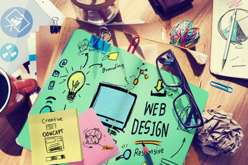 How CAYK Can Help You Successfully Launch Your New Business - Cayk Marketing - Web Design and Development Calgary