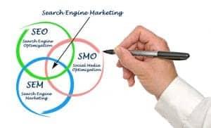 Marketing Strategy Showdown: SEO or PPC? - Cayk Marketing - Online Marketing Experts