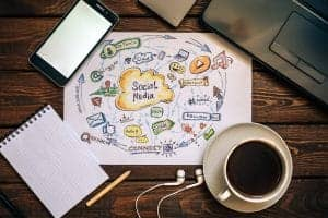 Why Your Business Needs to Be on Social - Cayk Marketing - Online Marketing Agency