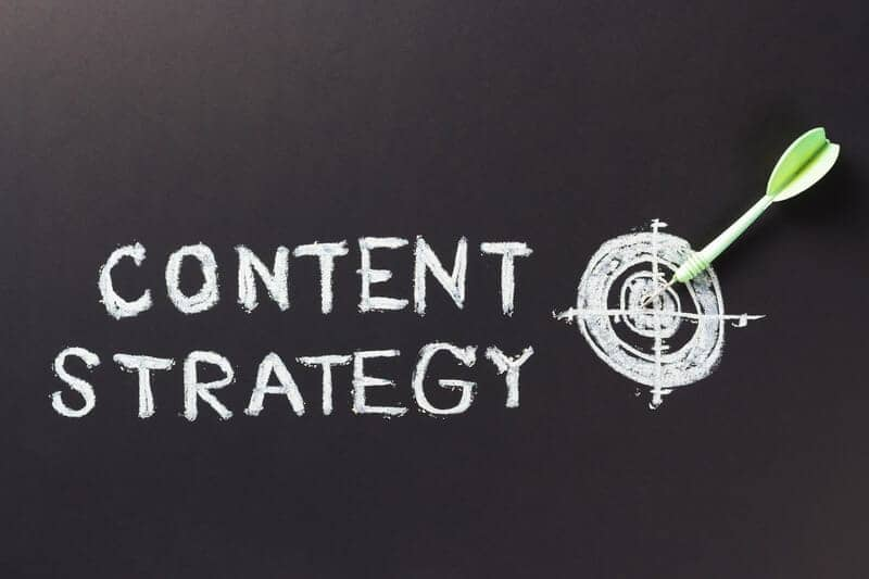Professionally Written Content in You Digital Marketing Strategy - CAYK Marketing - Digital Marketing Agency