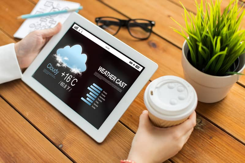 Weather-Based Ads - CAYK Marketing - Digital Marketing Agency - Featured Image