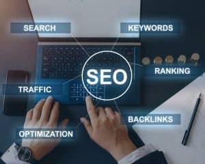 Conducting an A/B/n Split Test - CAYK Marketing - Digital Marketing Agency - Featured Image